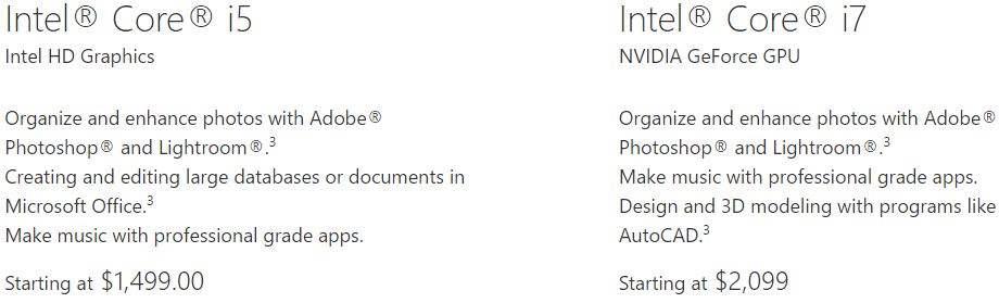 Spesifikasi Dan Harga Microsoft Surface Book 3