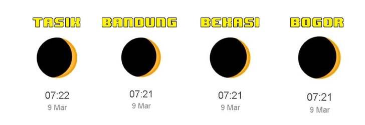 Bandung Gerhana Matahari Total 9 Maret Terlihat Di Jawa Barat