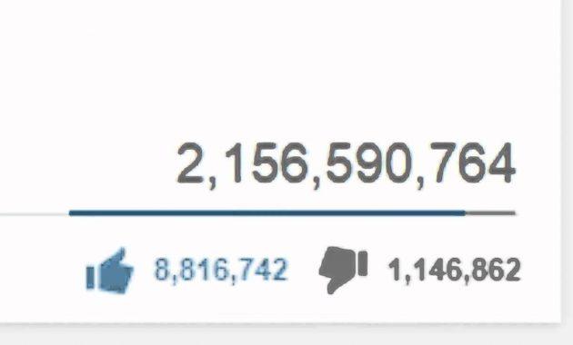 Cara Agar Video Youtube Banyak Yang Nonton Featured