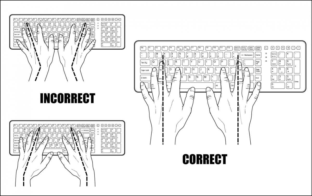 cara menggunakan mouse dan keyboard yang benar 2