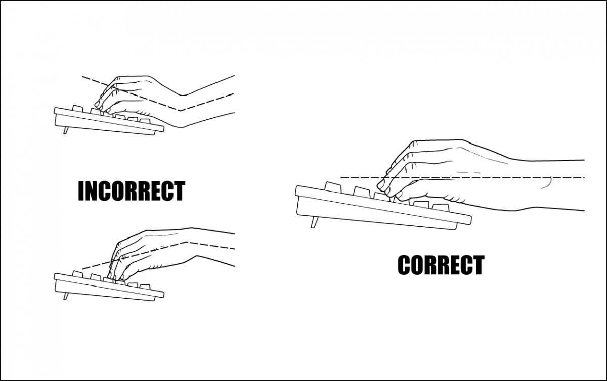 cara menggunakan mouse dan keyboard yang benar 2b