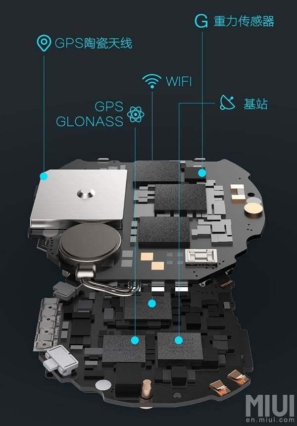 Spesifikasi Smartwatch Xiaomi Bunny