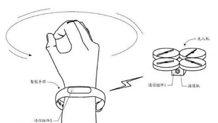 Xiaomi Drone Bisa Dikendalikan melalui gelang pintar