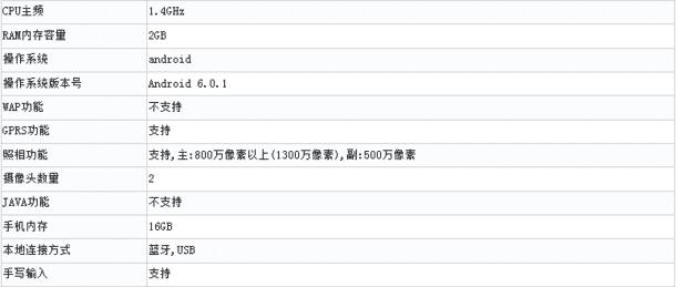 Xiaomi Redmi 3S atau 4 Harga Spesifikasi Tanggal Rilis 2