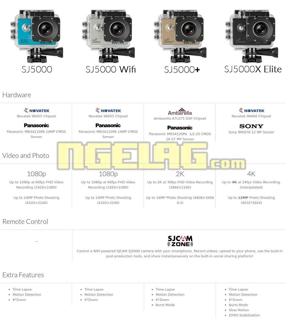 Perbandingan Comparison SJCAM SJ5000 , SJ5000 WiFi , SJ5000 + dan SJ5000X Elite
