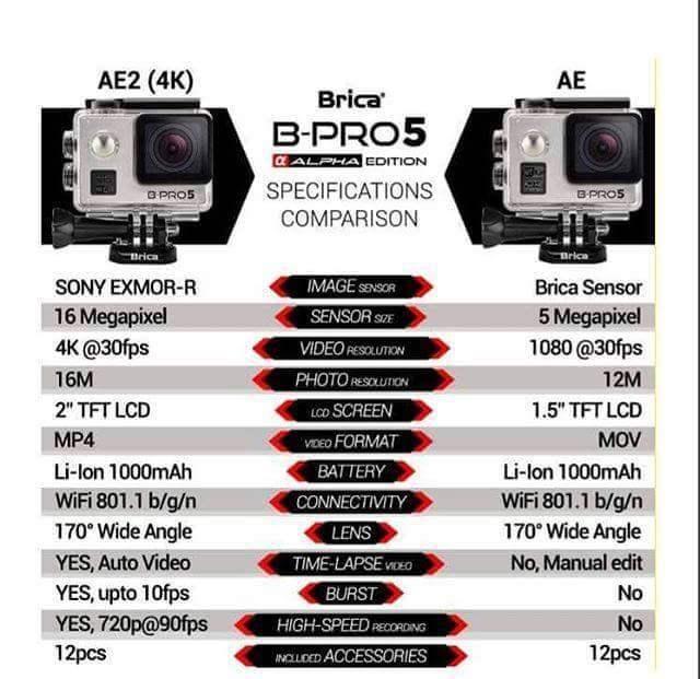 Perbandingan Perbedaan Brica B-Pro 5 Alpha Edition 2 4K dengan B-Pro 5 Alpha Edition 1