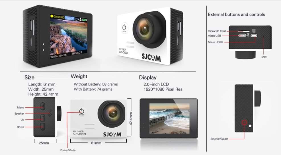 SJCAM SJ5000 Harga , Spesifikasi Dan Review - Layout