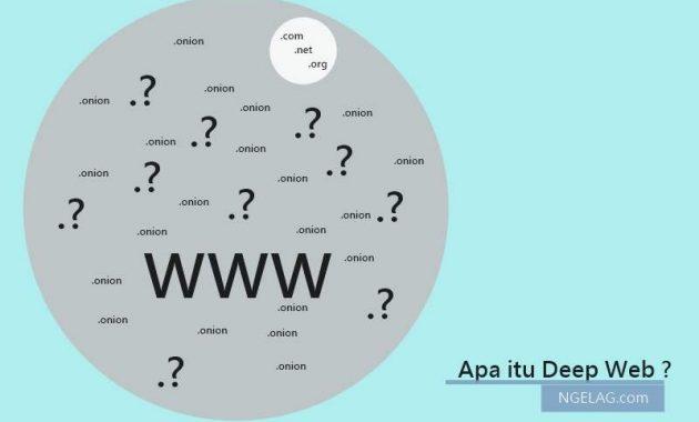 Apa Itu Deep Web , Bagaimana Cara Mengaksesnya Dengan Aman