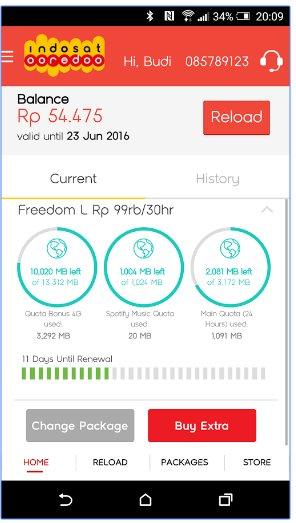 Cara Cek Kuota Indosat Ooredoo 4G Lte Melalui Aplikasi MyCare