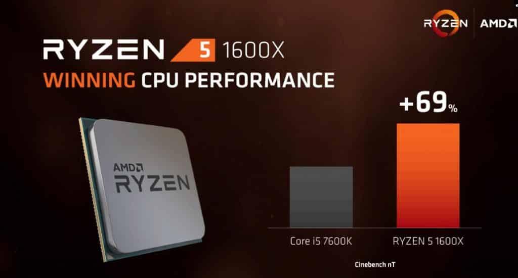 Rakit PC Gaming Ryzen 5 1600X 10 Jutaan 2017 - AMD Ryzen 5 1600X